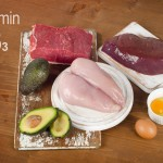Vitamin B3 Lebensmittel
